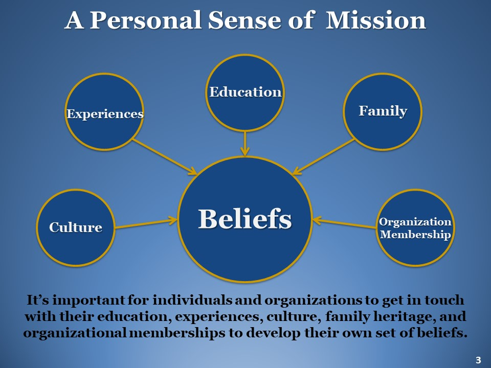 Personal Sense of Mission